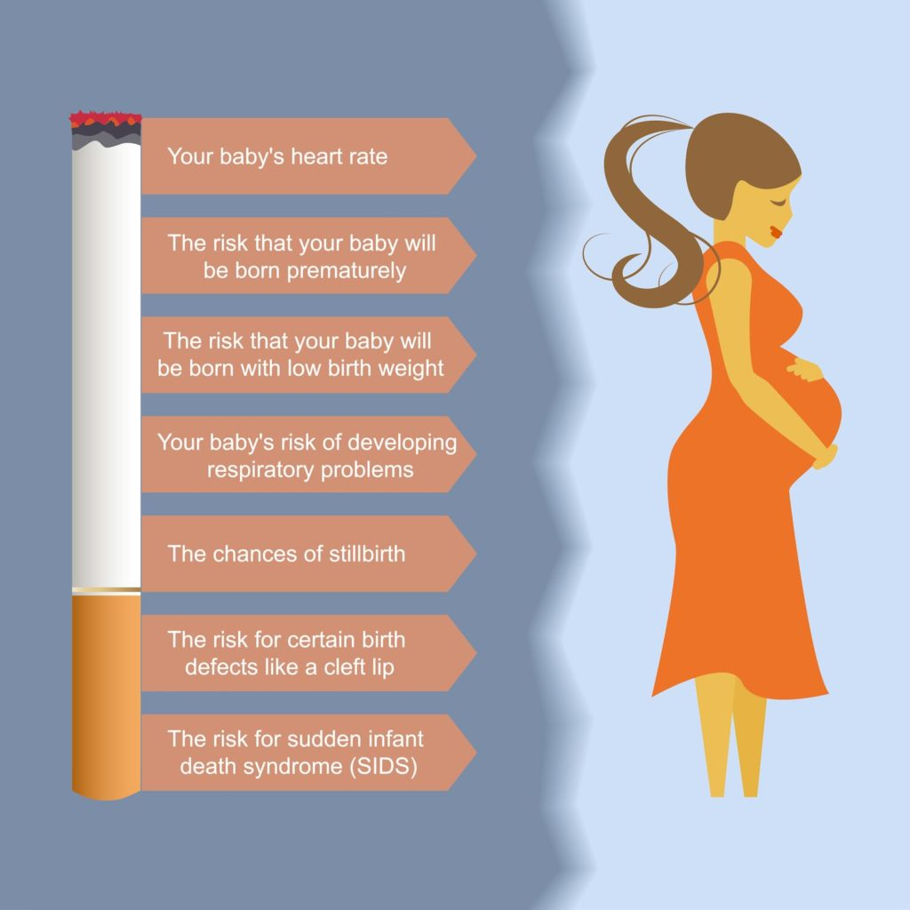 How Smoking Can Affect Fertility and Pregnancy